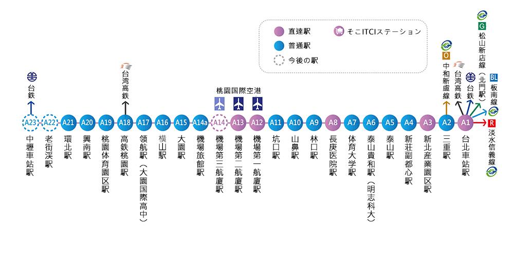 台湾桃園国際空港と高雄国際空港どちらが便利?空港から台南市内への移動アクセス方法・手段ガイド