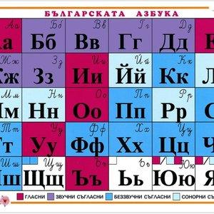 ブルガリア 言語